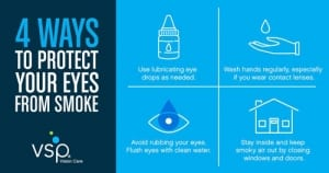 4 Ways to Protect Your Eyes from Smoke VSP infographic
